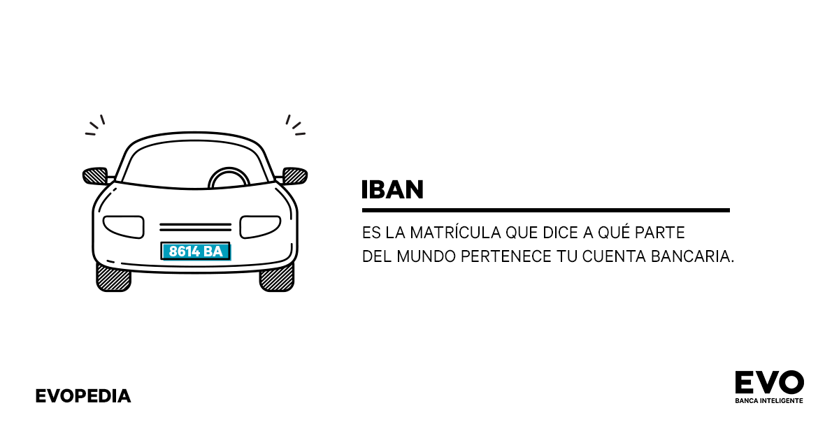 El IBAN es la matrícula que dice a qué parte del mundo pertenece tu ...